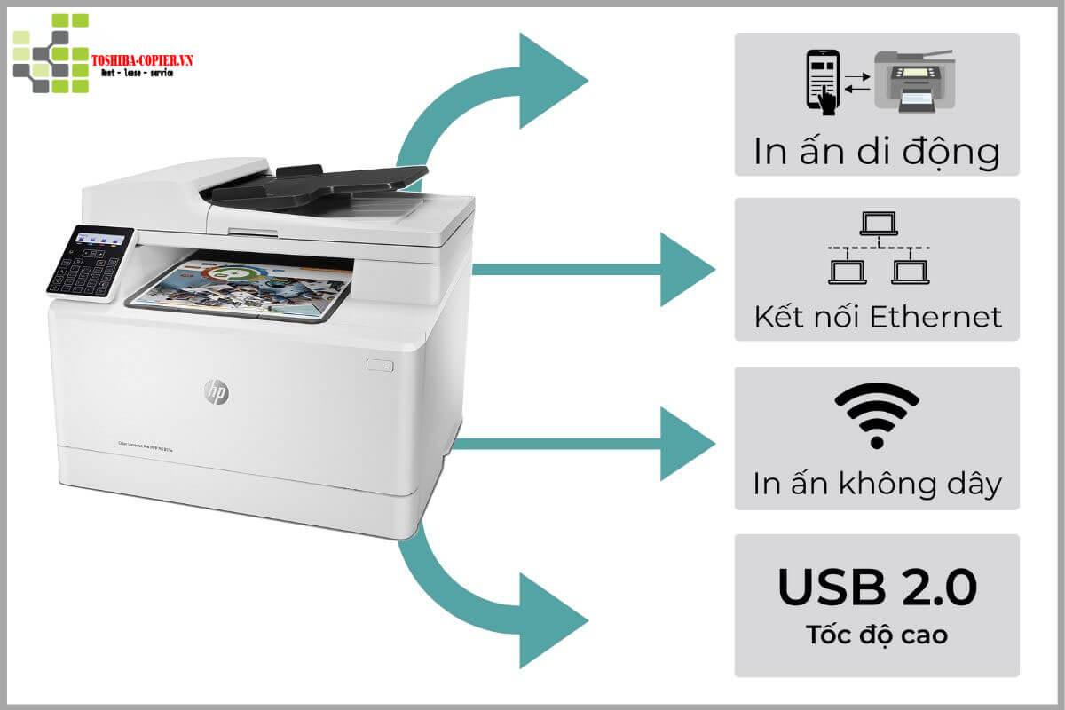 Cho thuê máy in laser màu Máy in HP Color LaserJet Pro MFP M183fw